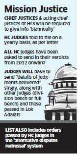 Supreme Court seeks 'qualitative' look at High Court