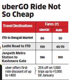 Fare structure of uberGO is costlier than that of autorickshaws