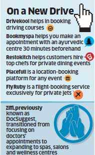 MakeMyTrip and RedBus' success has made niche aggregator sites a rage