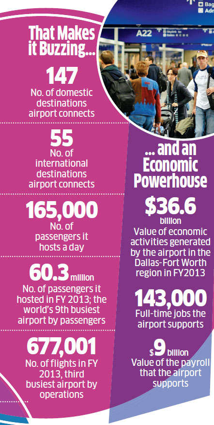 DFW International: Lessons Indian aviation can draw from one