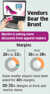 Myntra seeks bigger discounts from retailers, aims for as much as 38%