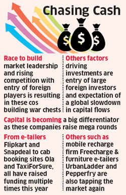 Startups hoard funds fearing a cash drought