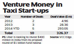 Partnership between VC-funded start-ups & driver-operators changing taxi business in India