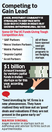 Venture capital funds with deep pockets set off alarm bells