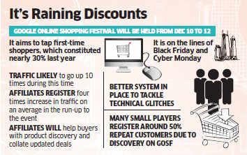E-commerce players gearing up for Google's online shopping festival
