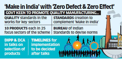 Make in India: Quality standards likely for auto, food processing, gadgets, textile products
