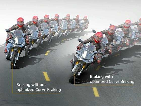 Continental introduces Cornering ABS for motorcycles