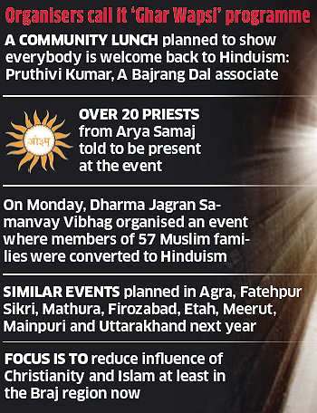 RSS plans to convert 4,000 Christian & 1,000 Muslim families to Hinduism