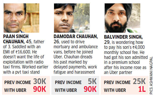 How the ban hurts Uber drivers who earned at least Rs 45,000/month