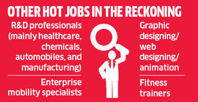 Hiring market at new high: Recruiters' take on hottest job profiles & segments in 2015