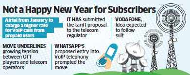Airtel customers to be charged more for VoIP calls