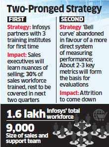 Infosys under Vishal Sikka making inroads in the social, mobility, analytics and cloud space