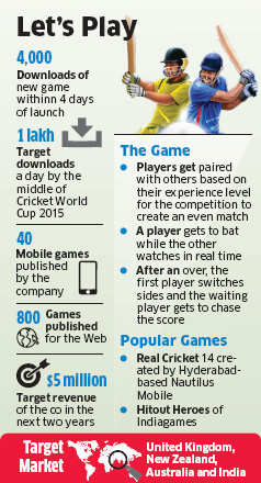 Games2win launches world's first multiplayer real-time cricket game
