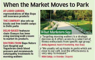 Companies like Kotak Mahindra Bank, Max Bupa & others