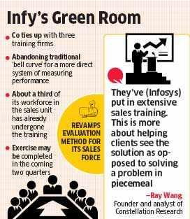 Infosys working to improve sales team's efficiency, revamps training