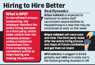 Wipro's India division to handover staff recruitment responsibilities to PeopleStrong