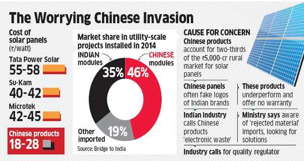 China's cheap solar panels cause dark spots in Indian market