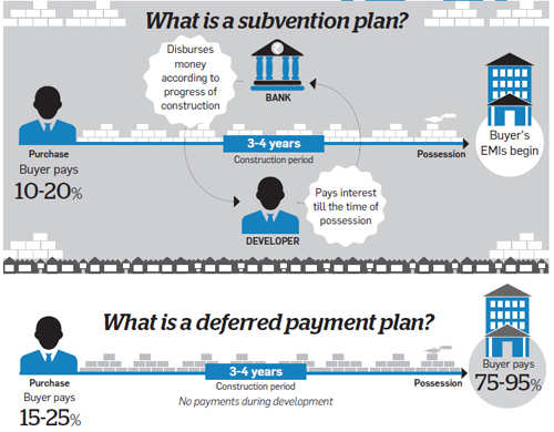 Things to keep in mind when participating in subvention