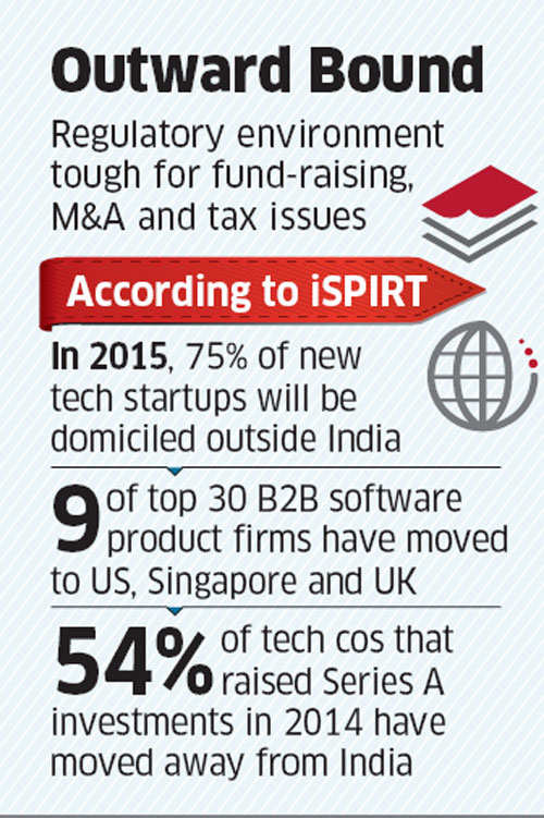 Mass exodus: Tech startups may shift overseas as young ventures face regulatory hurdles in India