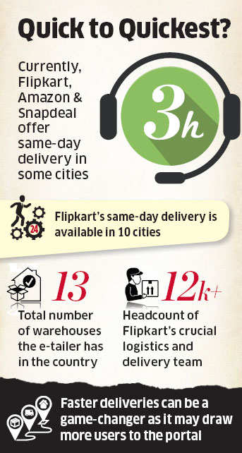 Quick to quickest in next 6 months flipkart may deliver your quick to quickest in next 6 months flipkart may deliver your packages in just gumiabroncs Image collections