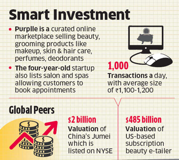 IvyCap Ventures to invest in beauty & grooming online retailer Purplle