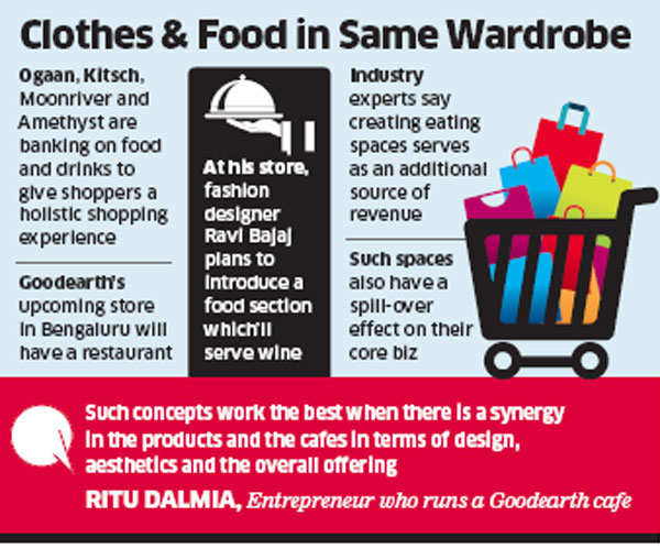 Premium retailers like Goodearth, Kitsch, Moonriver bank on food and drinks to lure buyers