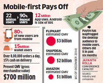 Alibaba, Temasek Holdings in talks to scoop up 30% in Paytm for Rs 3000 crore