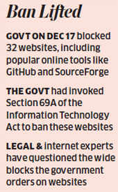 Government orders ISPs to unblock 32 websites, links