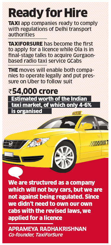 TaxiForSure, Ola accede to compliance by transport authorities to resume operations in Delhi
