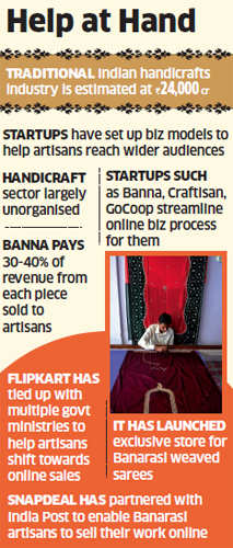 a6631faacee E-commerce firms like Flipkart