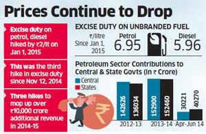 Petrol, diesel prices may slump as oil tumbles to $45 per barrel