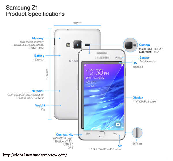 Samsung launches Z1, first smartphone powered by its own Tizen OS