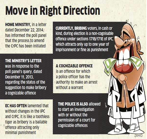 Home ministry prepares cabinet note proposing to make electoral bribery cognizable offence