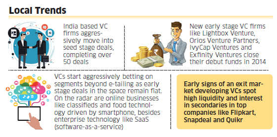 Startups can expect more money, higher valuations and major exits in 2015