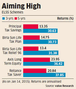 Mutual funds pitch for ELSS as tax deadline nears