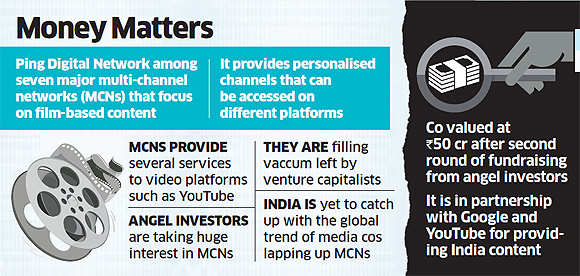 Multi-channel networks get attention from angel investors