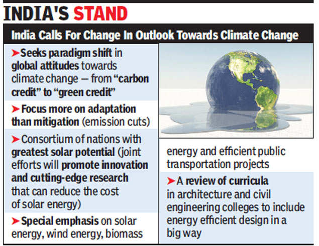 Narendra Modi calls for a shift in global attitude to meet climate goals