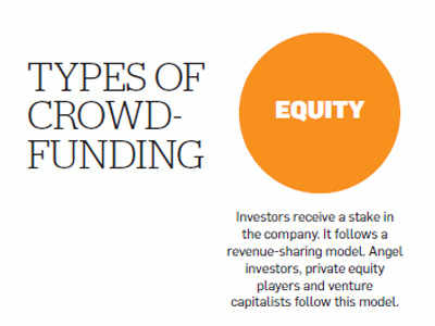 Don't want to take a loan? Know how crowdfunding can help finance your project