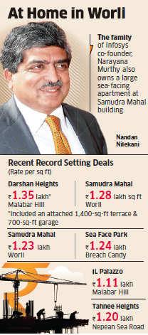 Nandan Nilekani shells out Rs 22.5 crore for sea-facing Mumbai apartment