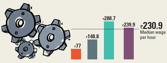 Are you being paid right? Monster Salary Index Report will tell you