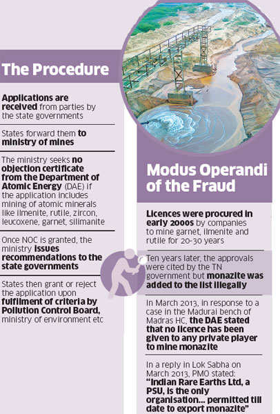 Illegal beach sand mining of minerals in Tamil Nadu may be a scam worth Rs 1 lakh crore