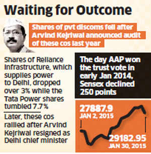 AAP win in Delhi polls may lead to selloff even though correction may not be too deep, say players