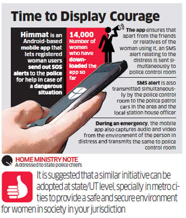 MHA tells states to replicate woman safety mobile app Himmat