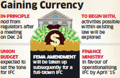 India's first international finance centre set to take off in