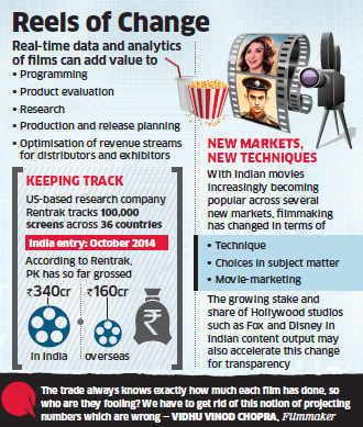 US-based firm Rentrak helping Indian filmmakers track accurate movie ticket sales