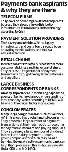 Payment banks: How it is possible to build a business around financial inclusion