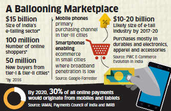 Alibaba enters India's e-commerce space with 25% stake in Paytm owner One97