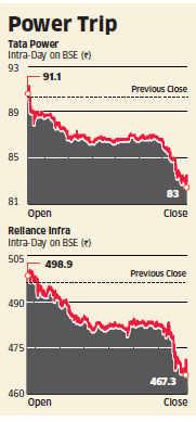 Tata Power, Reliance Infrastructure tumble on Delhi election worries