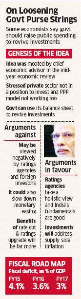 Budget 2015: Economists want PM Modi to step up public spending