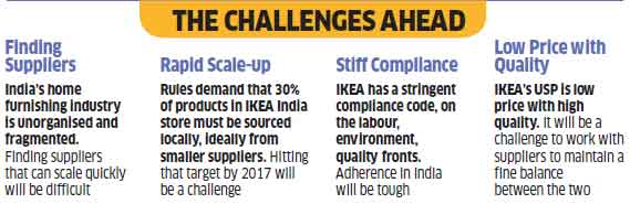 'Make More in India': Why IKEA is beefing up its manufacturing ahead of its store launch